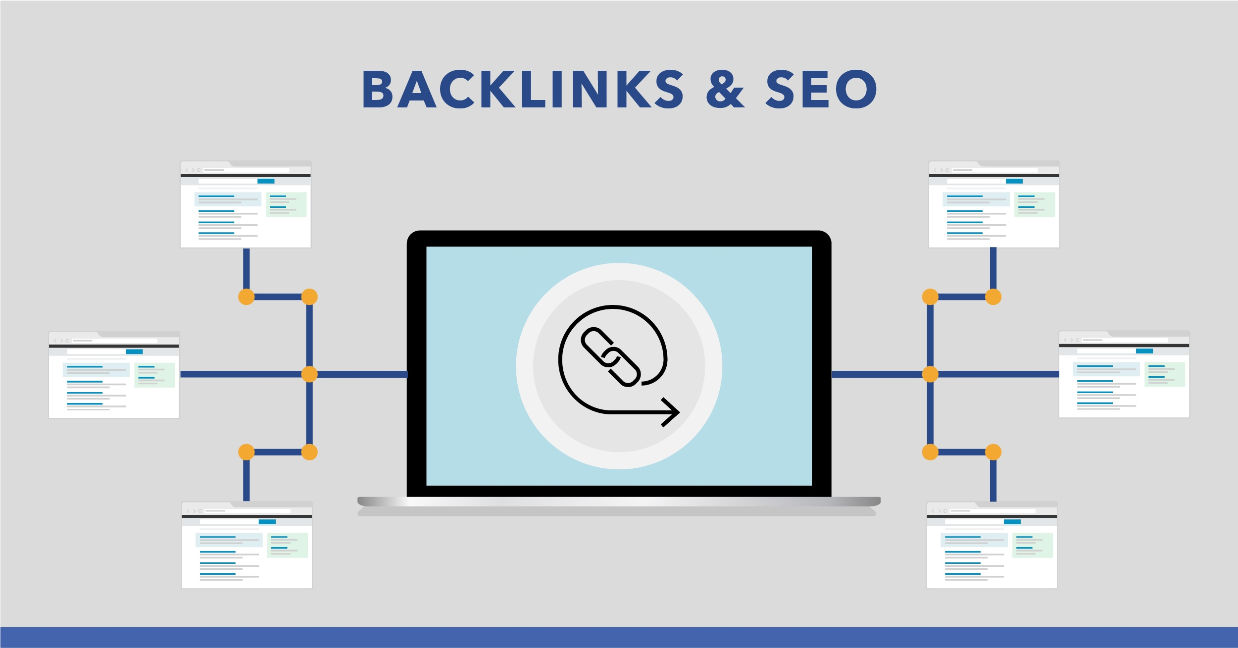 Exploit backlinks for your website/blog in 12h,  competitive price