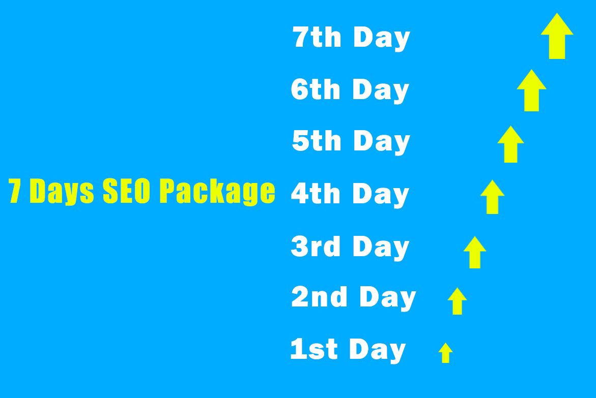 7 Days SEO Package - Will Never Drop Down Peacefully Improve Your Website Ranking