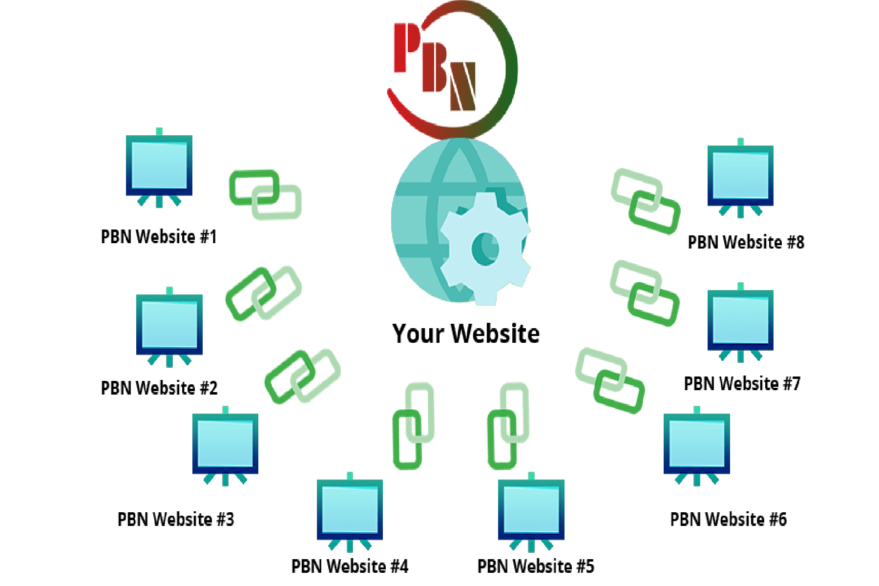 5 high tf cf permanent homepage PBN Backlinks