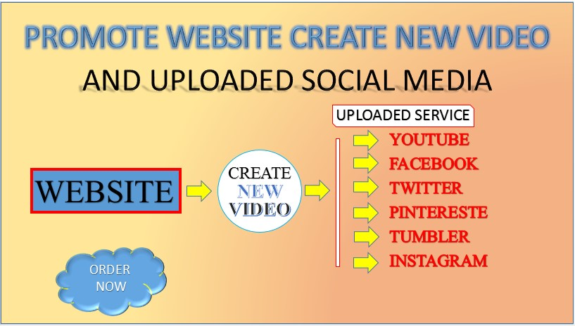 Promote website create new video and share social media