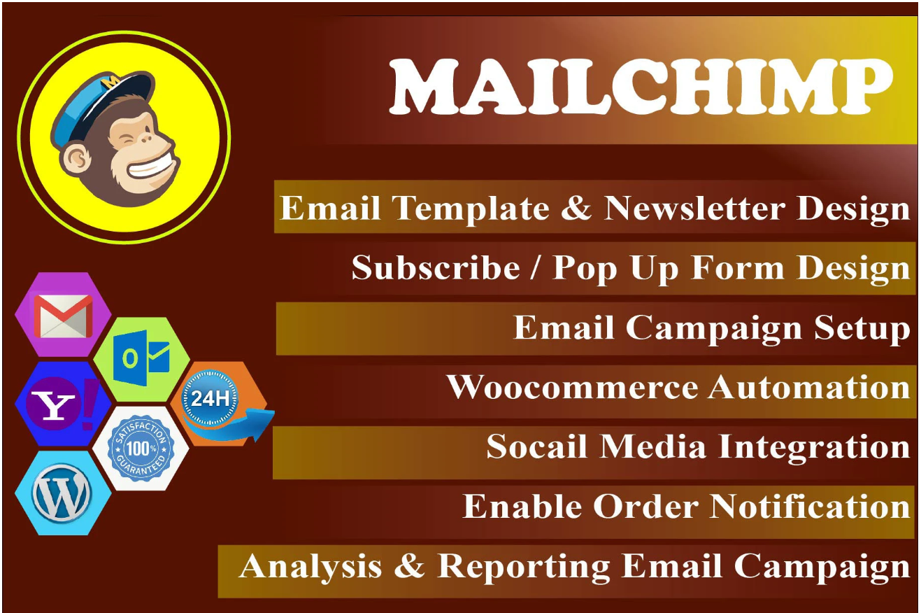 Design mailchimp email template,  newsletter and setup email campaign automation