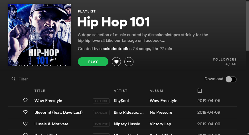 Add your song to the Hip-Hop 101 playlist for 1 month 4000+ fans