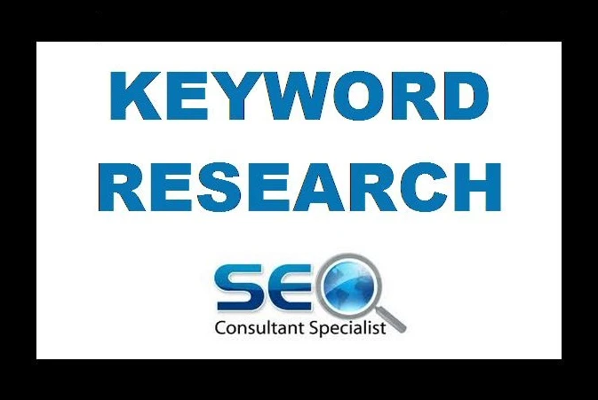 full keyword research to find the best kws
