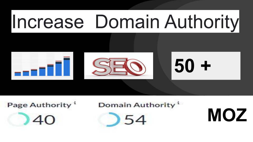 I will increase domain authority 50+ moz da