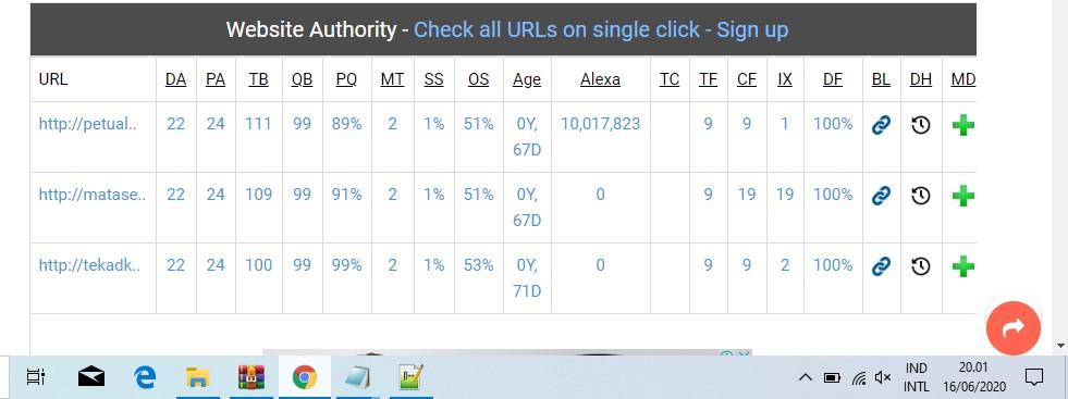 3 PBN Backlink Permanent COM ORG NET DA 20+