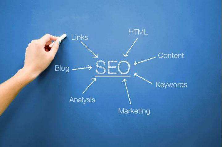 Get Your Site Indexed By Google And Get You 13 SEO Backlinks