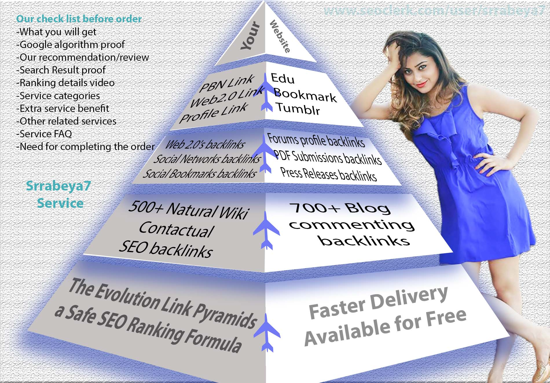 Evolution Link Pyramids a Powerful Safe SEO Ranking Formula 2021 Latest Update