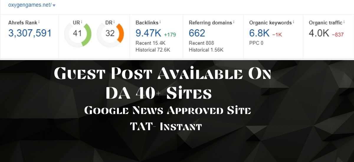 I will publish Guest post on high Da google news approved site