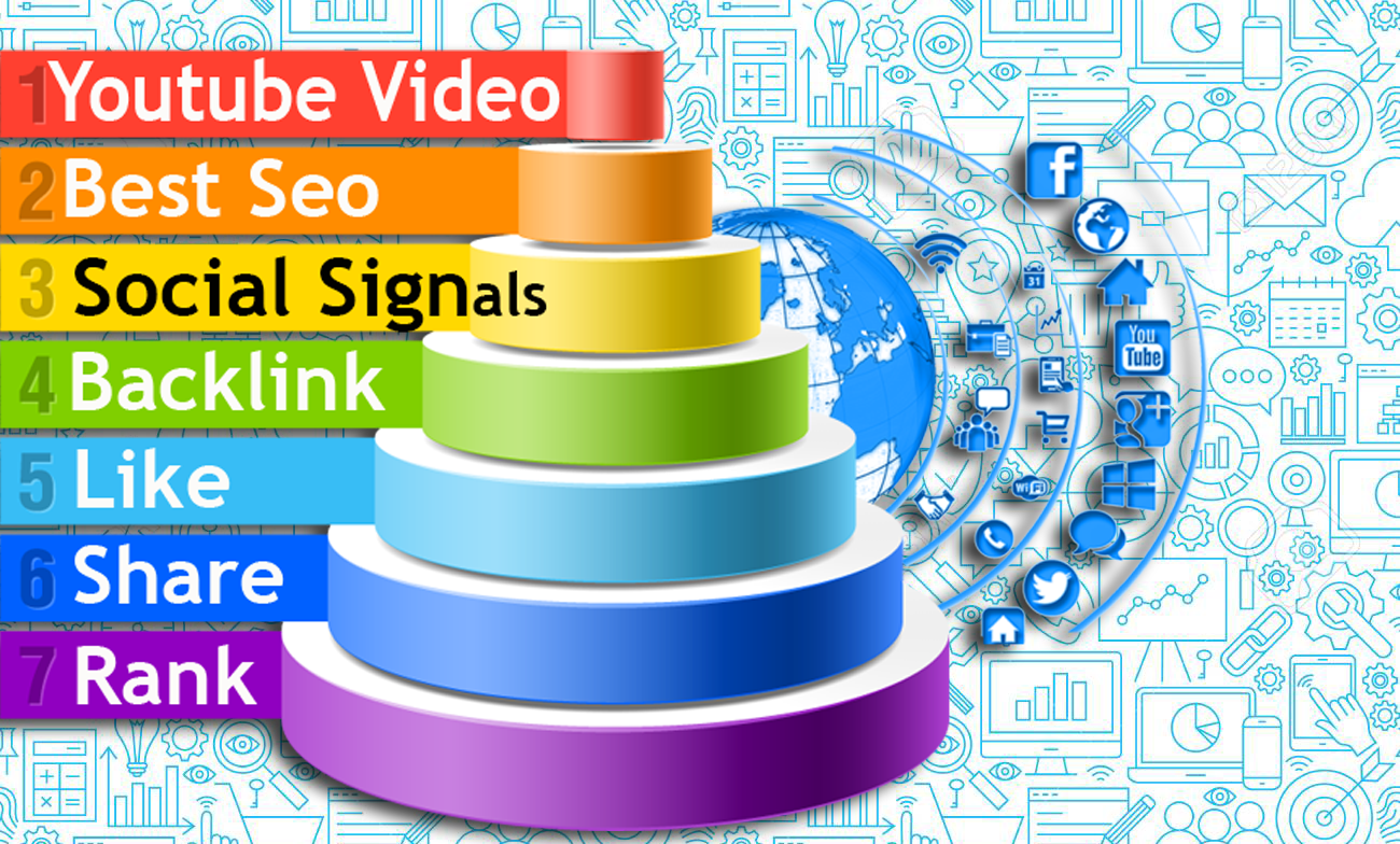 CPA Marketing Youtube Video Best Seo 800 Social Signals