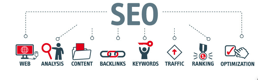 Create 50 Backlinks Da 80 To 100, 40 links, With 20 Edu-Gov. average DA 50-100 20 links