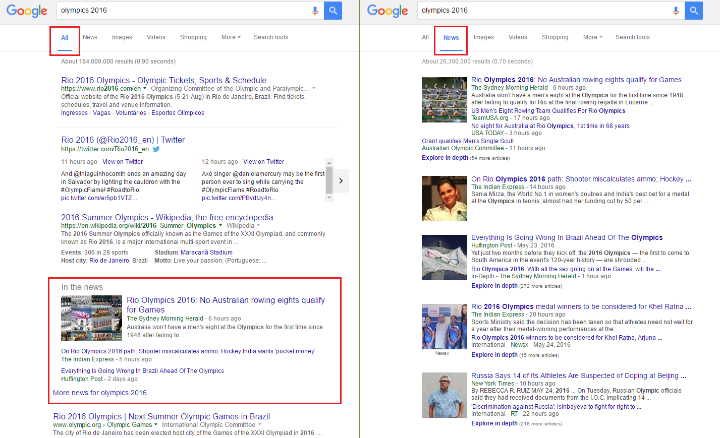 Google News Website Rank Push Backlink