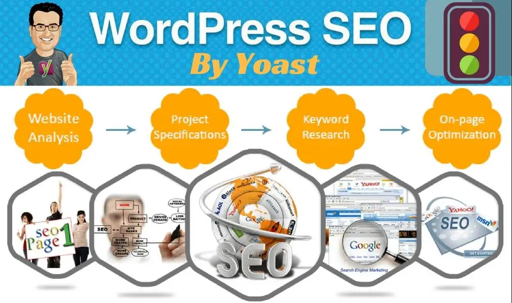 I Will Do Yoast Word Press On Page Seo,Meta Tags,H Tags,Image Alt Text
