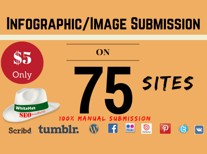 Fully NEW-I Will Do Infographic Or Image Submission For 75 High PR Sites