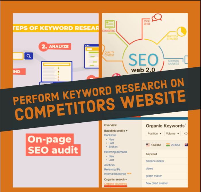 Do On Page SEO Audit with keyword Research