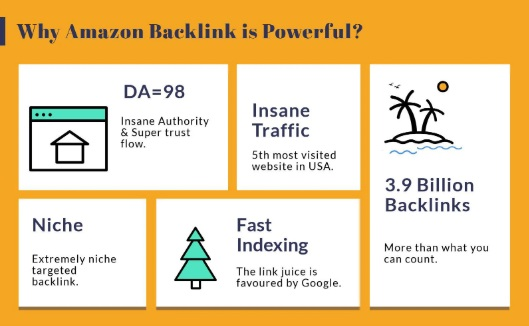 Get Backlink From Amazon Da 98 Dofollow