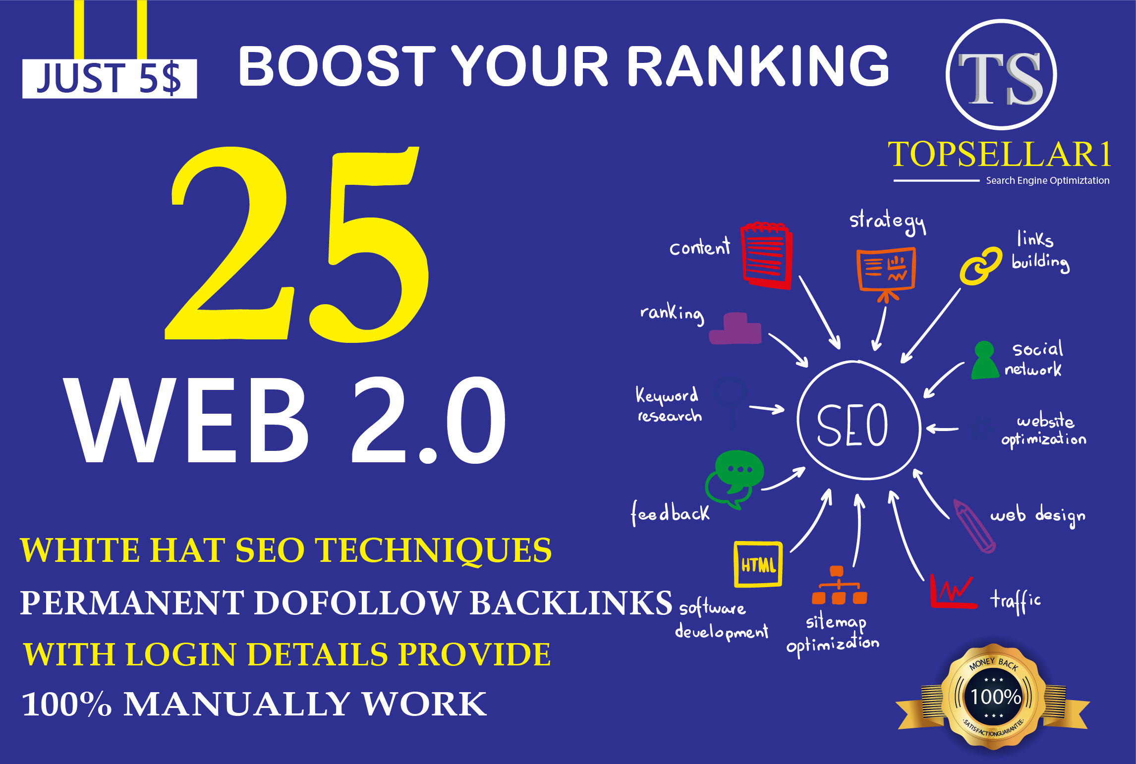 create 25 super web 2.0 blog properties with login for contextual backlinks