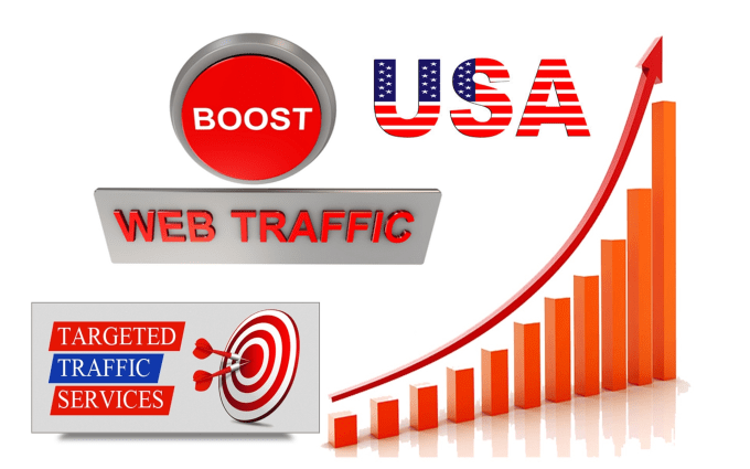 Unlimited USA Traffic For A Web Traffic