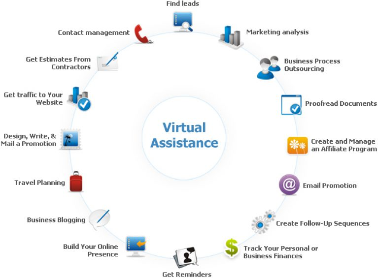 I Will Be Your Virtual Assistant For 24 Hours