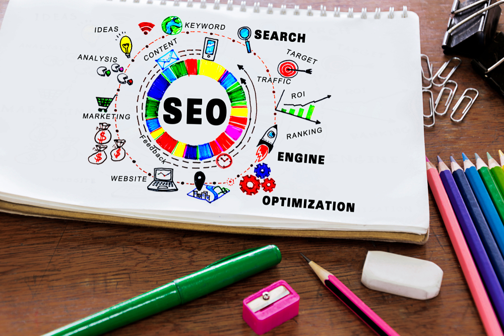 Google Top Page Ranking Guatantee On Your Website or Blog