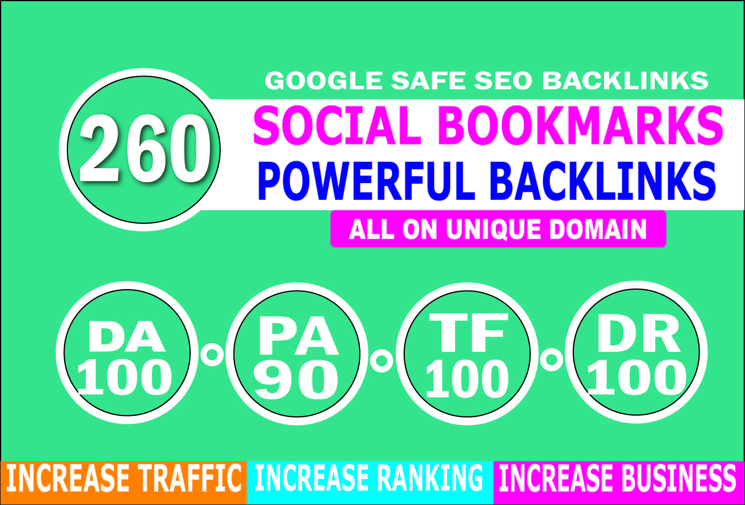 I will do website ranking on Google 1st page by 260 social bookmarks seo backlinks