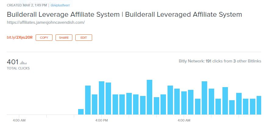 Need Someone Who can generate traffic From USA+UK+CA for me 2k daily for 30 days