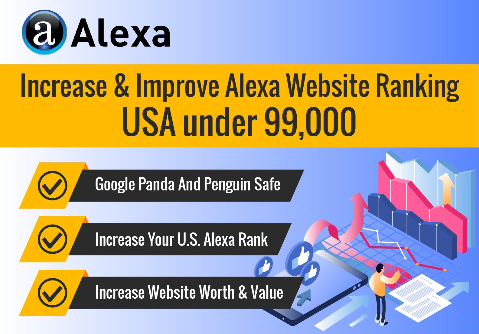 Increase & Improve Alexa Website Ranking - USA under 99,000