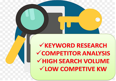 Keyword research and competitor analysis that actually rank