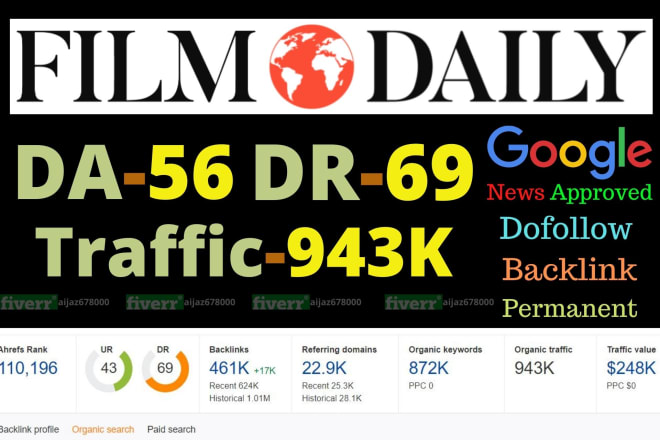 publish guest post on filmdaily authority site Da 56 Dr 69 Traffic 943k