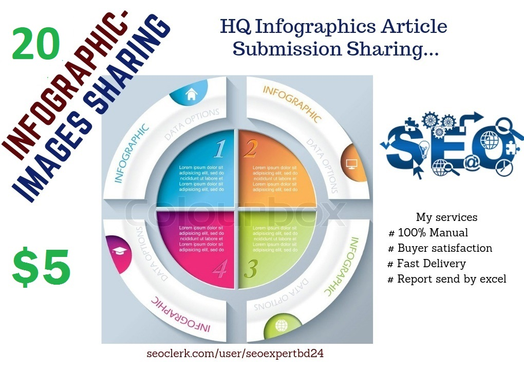Provide professional Infographics 20 Article Submission Sharing Manually.