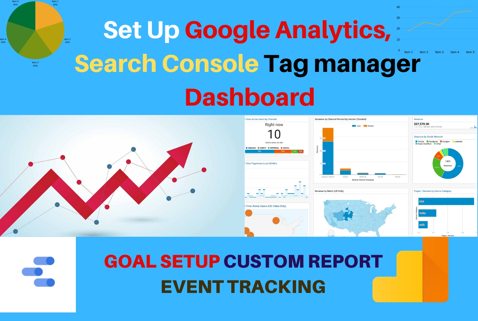 set up google analytics with tag manager and search console