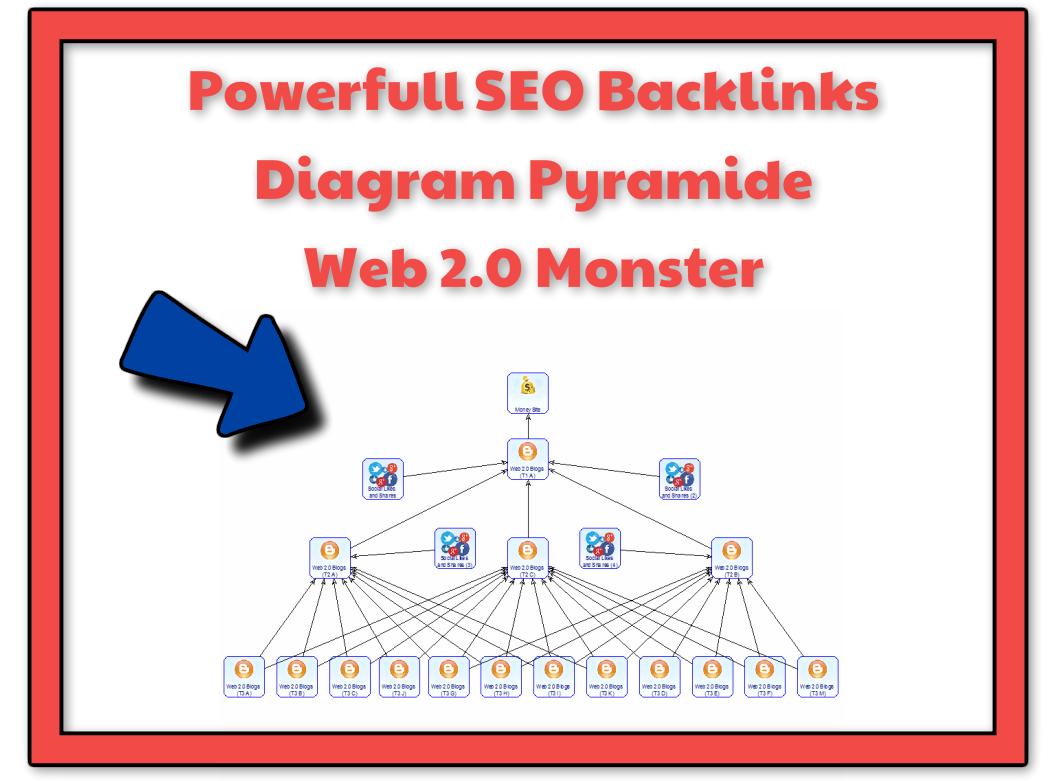 Powerful SEO 1,000 Backlinks Diagram Pyramide Web 2.0 Monster