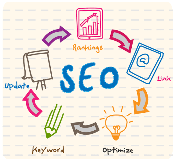 I will create a professional SEO report within 24 hours