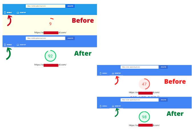 Speed up Wordpress Website with google pagespeed or Gtmetrix