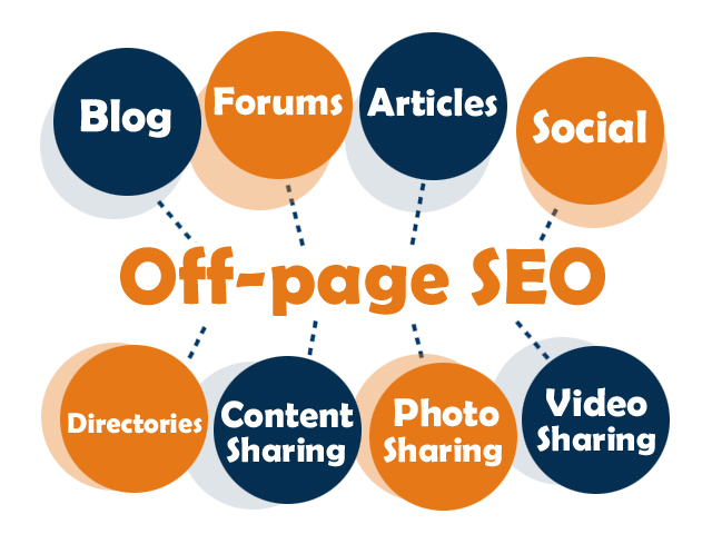 Quality Offpage Seo, Backlink Building