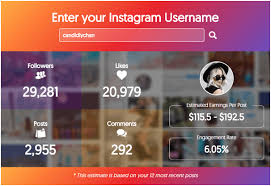 will find IG profile research to boost your brand