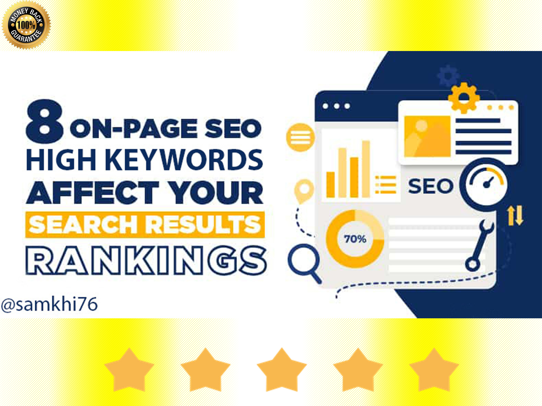 i will research high keywords with low competition