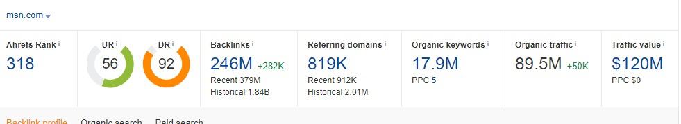 Do follow backlink on MSN.com DR 90+, DA 90+ World largest news site