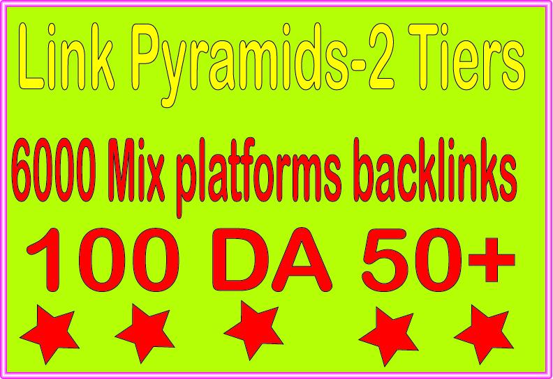 The secret sauce the top SEO- 100 DA 50+ & 6000 Mix platforms Tiered Backlinks For SEO