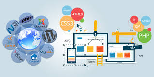 Core php and wordpress with plugins