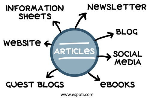 400+ words ARTICLE, BLOG Writing or Website content writing