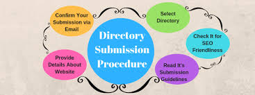 Submit Website To 500 Directories