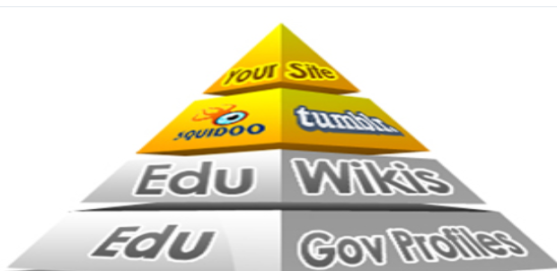 Rank Google 1st page by exclusive Link Pyramid Backlinks by Unique Domain