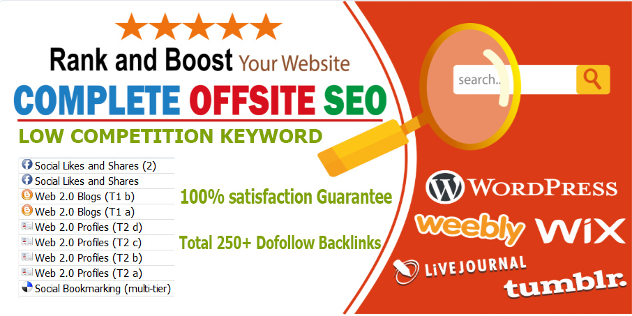 Rank In Your Website Google 1 Page Only 5 Low Competition Keyword 1-5 Rank On Google