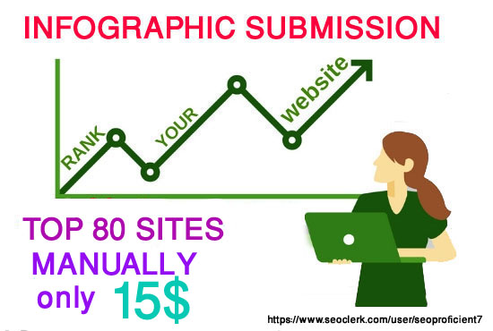 80 Infographic Submission Manually In High Pr Sites