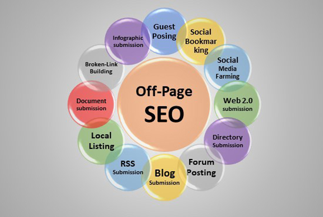 I Provide Full SEO Full Off Page Optimization for your website