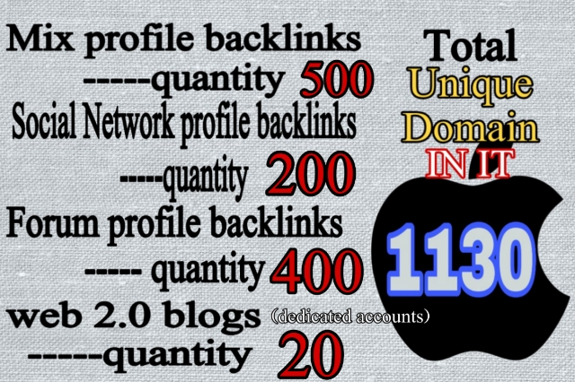 i will Provide 3680 Backlink from Web2.0, Forum Profile, Blog