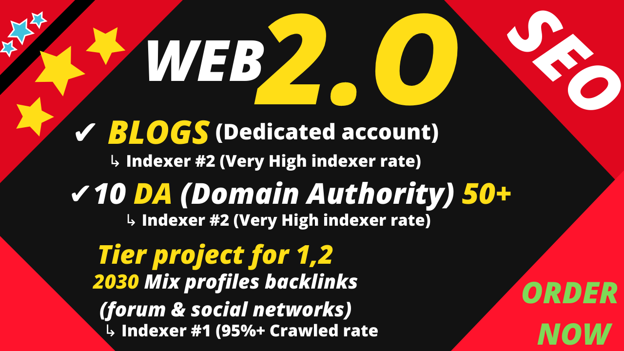 2060 high authority seo web 2.0 backlinks
