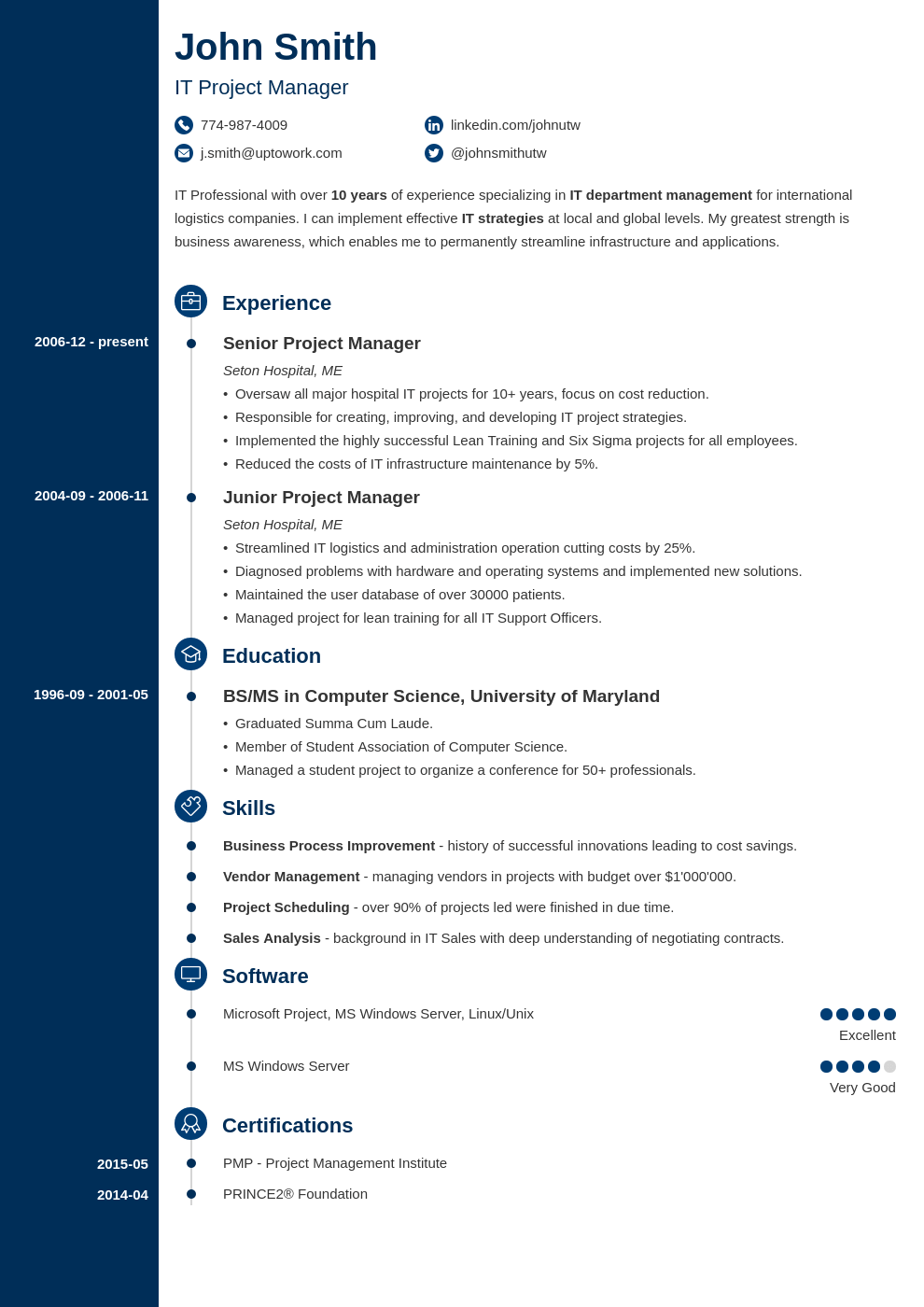 Design Amazing Cv Resume For You For  6