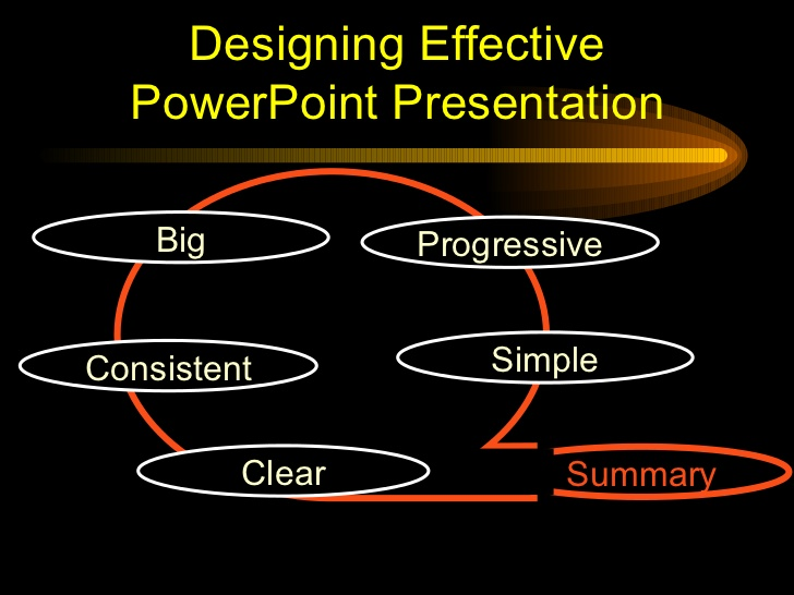 I Will Make A PowerPoint Presentation For You With 10 Slides