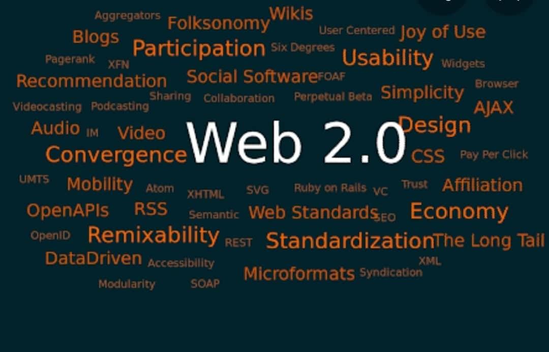top 10 High DA Web 2.0 and 1000 2nd Tier Backlinks